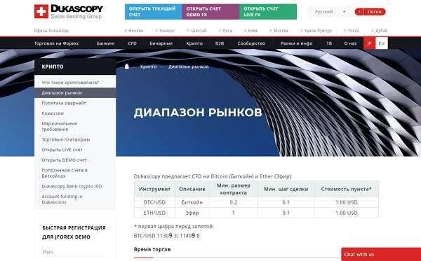 Dukascopy-сайт