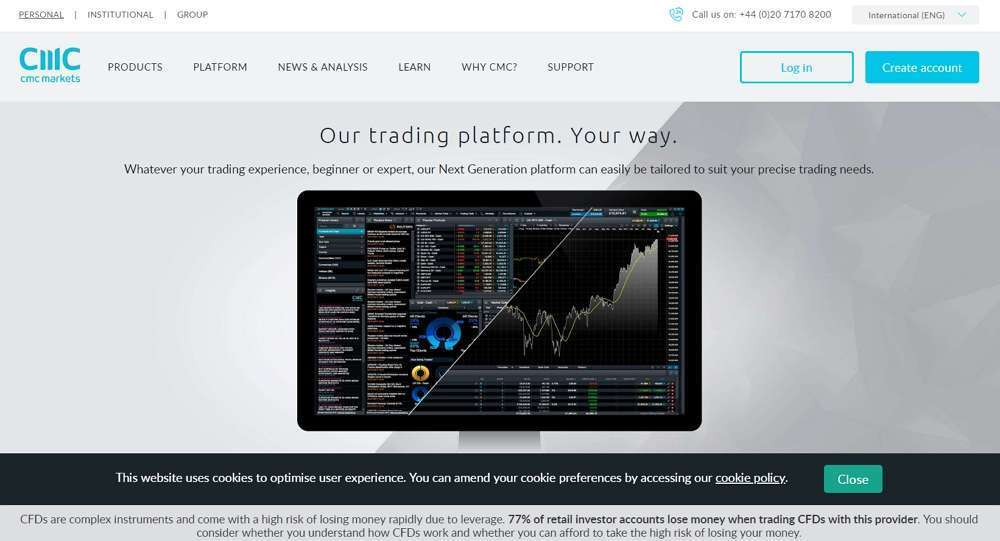 CMC Markets - сайт