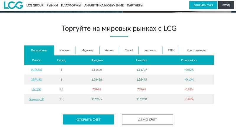 London Capital Group сайт